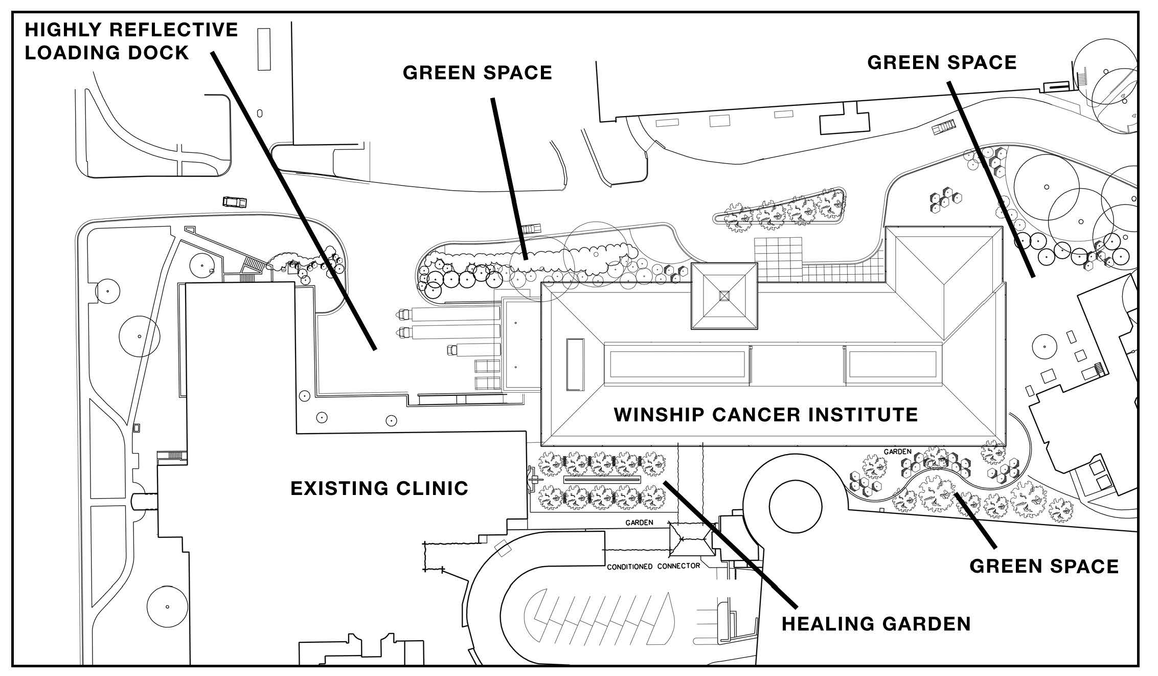 Figure 1. The site, while constrained, retains green space to the east. A healing garden integrated between structures provides a place for reflection. A highly reflective surface minimizes heat gain at the elevated loading dock. Illustration by Stanley Beaman & Sears.